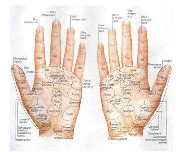 Санри японский пальцевый массаж