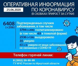 Коронавирус в Иркутске - оперативная информац